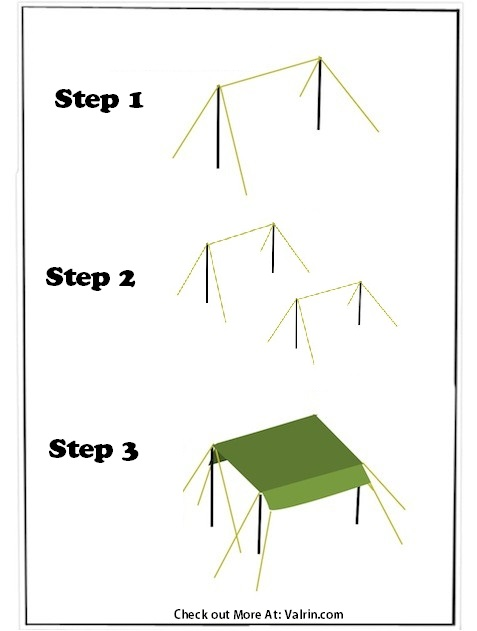 Steps to shelter a tent with a tarp