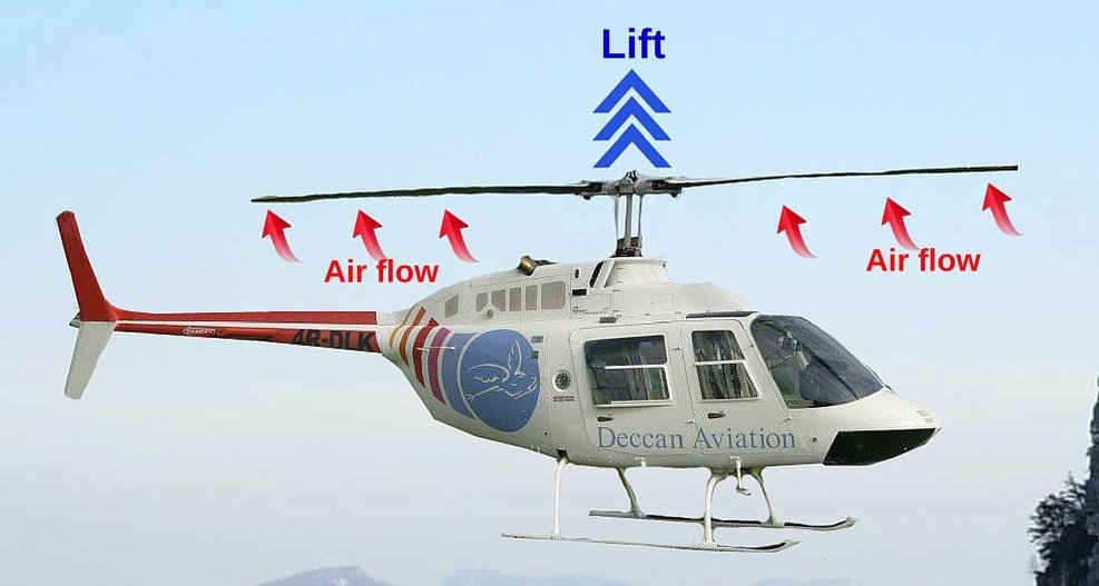 helicopter in high altitude
